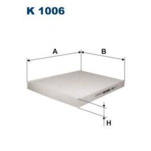 castrol 10w40